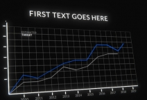Charts Messages